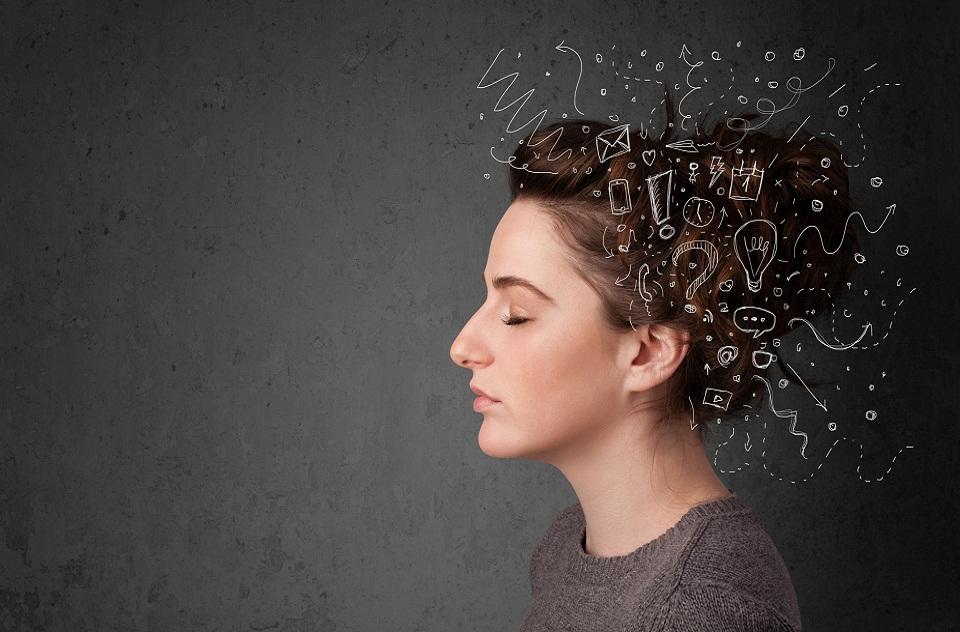 Sub-conscious Mind